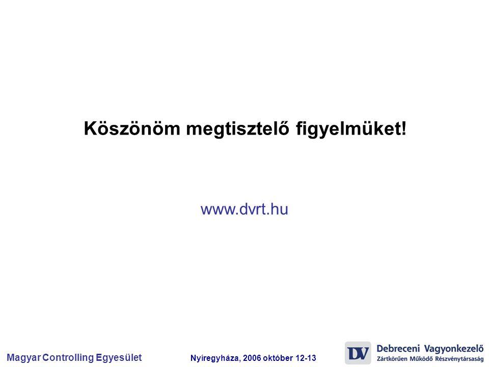 Magyar Controlling Egyesület Nyíregyháza, 2006 október 12-13 Köszönöm megtisztelő figyelmüket! www.dvrt.hu