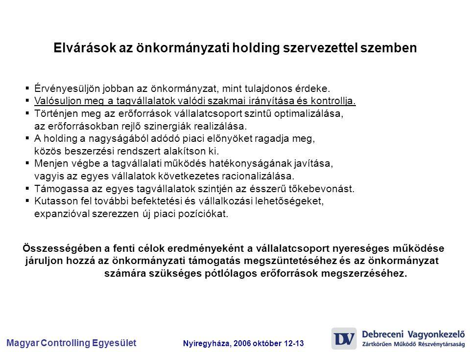 Magyar Controlling Egyesület Nyíregyháza, 2006 október 12-13 Vezetési-szervezési előnyök:  Gyorsabb és megalapozottabb döntéshozatal  Alacsonyabb összlétszámú irányító testületek  A vállalati pénzügyi-számviteli és kontrolling rendszer hatékonyságának növelése  Belső szolgáltatások nyújtása  Integrált vállalati-információs rendszer kiépítése Közvetlen tulajdonosi előnyök:  Hatékonyabb tulajdonosi érdekérvényesítés  Önkormányzati image növelése Pénzügyi előnyök:  Hatékonyabb pénzgazdálkodás – cash-pool rendszer  Eredményesebb pénzpiaci fellépés  Kedvezőbb beszerzési pozíciók  A kintlévőségek kezelésének központosítása A holding kialakítása révén nyerhető előnyök