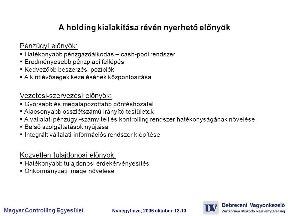 Magyar Controlling Egyesület Nyíregyháza, 2006 október 12-13 Tervezési folyamat szabályozásának célja  az elkészült tervek feleljenek meg a vállalatcsoport szabályzatainak és információs igényeinek,  az ütemezett tervezés eredményeképp a vállalatcsoportban minden év gazdálkodása már január 01-jétől az elfogadott üzleti terv alapján történjen,  a tervezés hatékony legyen, a tervek elvárt pontosságával és a tervezés határidőivel összhangban álljon a tervezés munkaidő ráfordítása,  a tervek összhangban a tulajdonosi érdekekkel, a vállalatcsoport stratégiájával olyan gazdálkodási utat mutassanak, amely a vállalatcsoport pénzügyi egyensúlya mellett biztosítja a folyamatos fejlődést, növekedést.