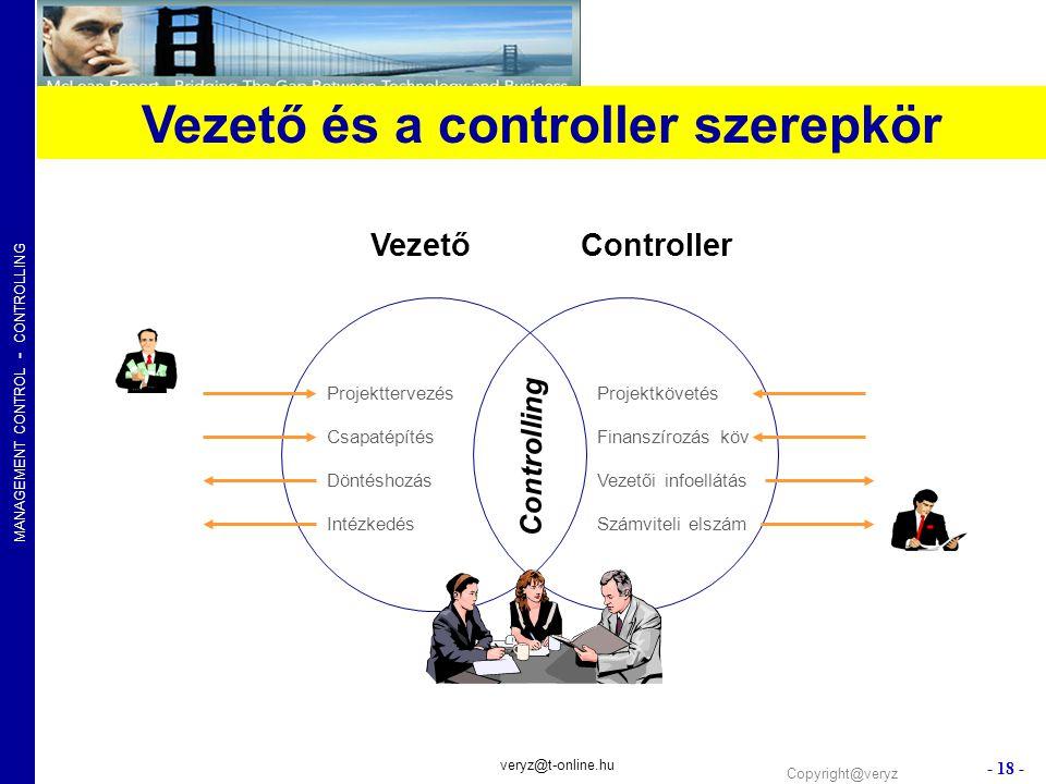 MANAGEMENT CONTROL - CONTROLLING - 18 - veryz@t-online.hu Controlling Projekttervezés Csapatépítés Döntéshozás Intézkedés Projektkövetés Finanszírozás