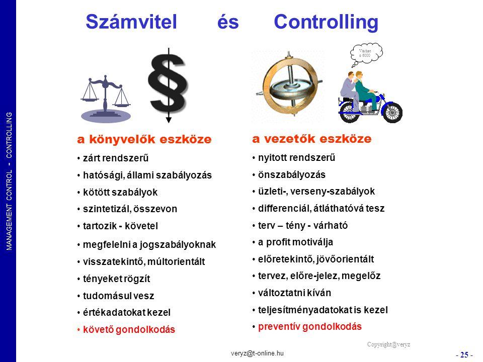 MANAGEMENT CONTROL - CONTROLLING - 25 - veryz@t-online.hu a könyvelők eszköze zárt rendszerű hatósági, állami szabályozás kötött szabályok szintetizál