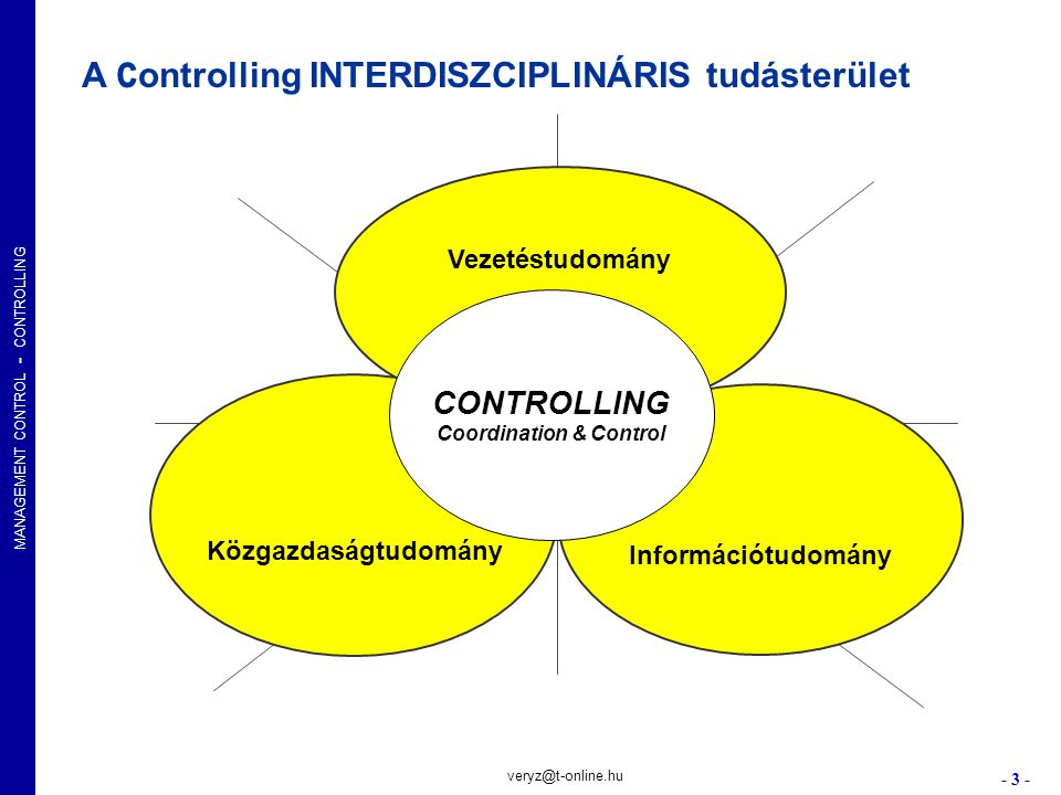 MANAGEMENT CONTROL - CONTROLLING - 3 - veryz@t-online.hu Információtudomány Vezetéstudomány Közgazdaságtudomány A c ontrolling INTERDISZCIPLINÁRIS tud