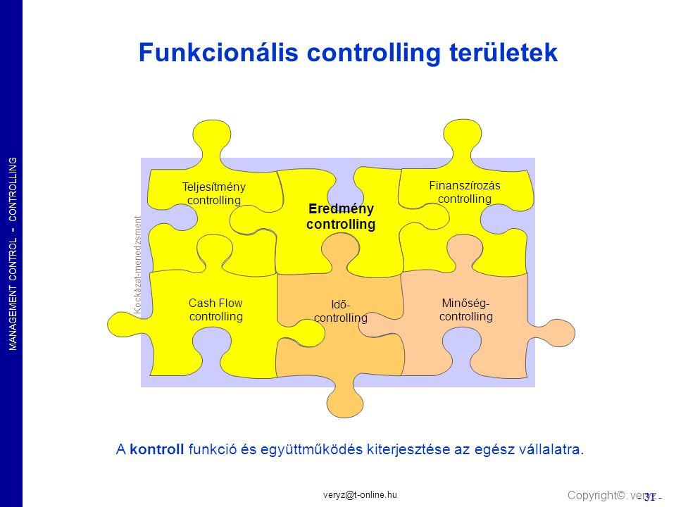 MANAGEMENT CONTROL - CONTROLLING - 31 - veryz@t-online.hu Finanszírozás controlling Minőség- controlling Idő- controlling Eredmény controlling Teljesí