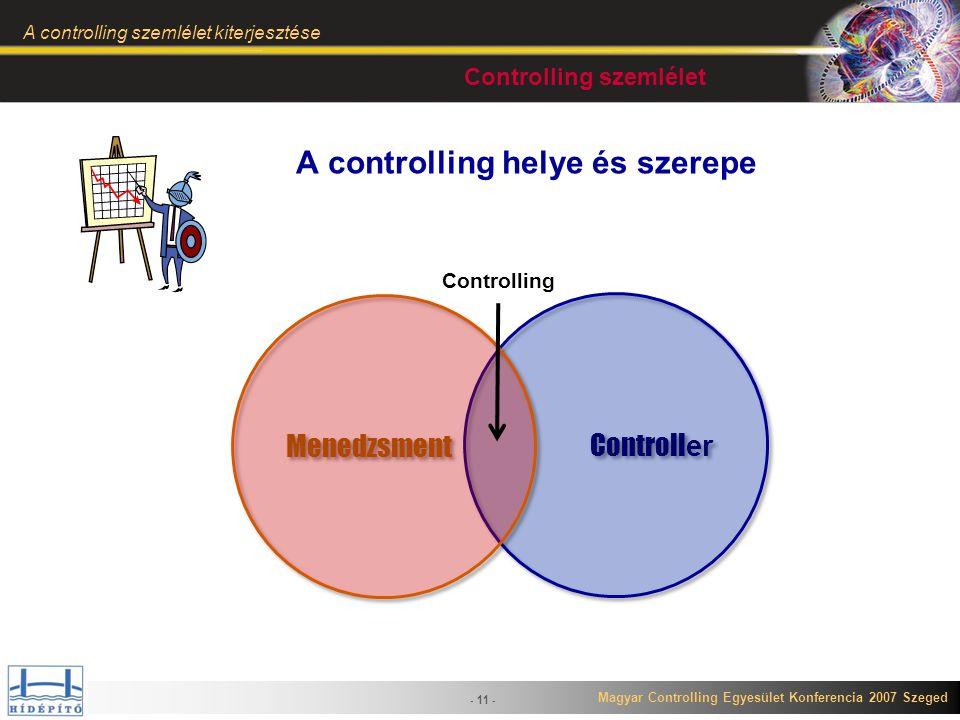 Magyar Controlling Egyesület Konferencia 2007 Szeged A controlling szemlélet kiterjesztése - 11 - Controll er A controlling helye és szerepe Menedzsme