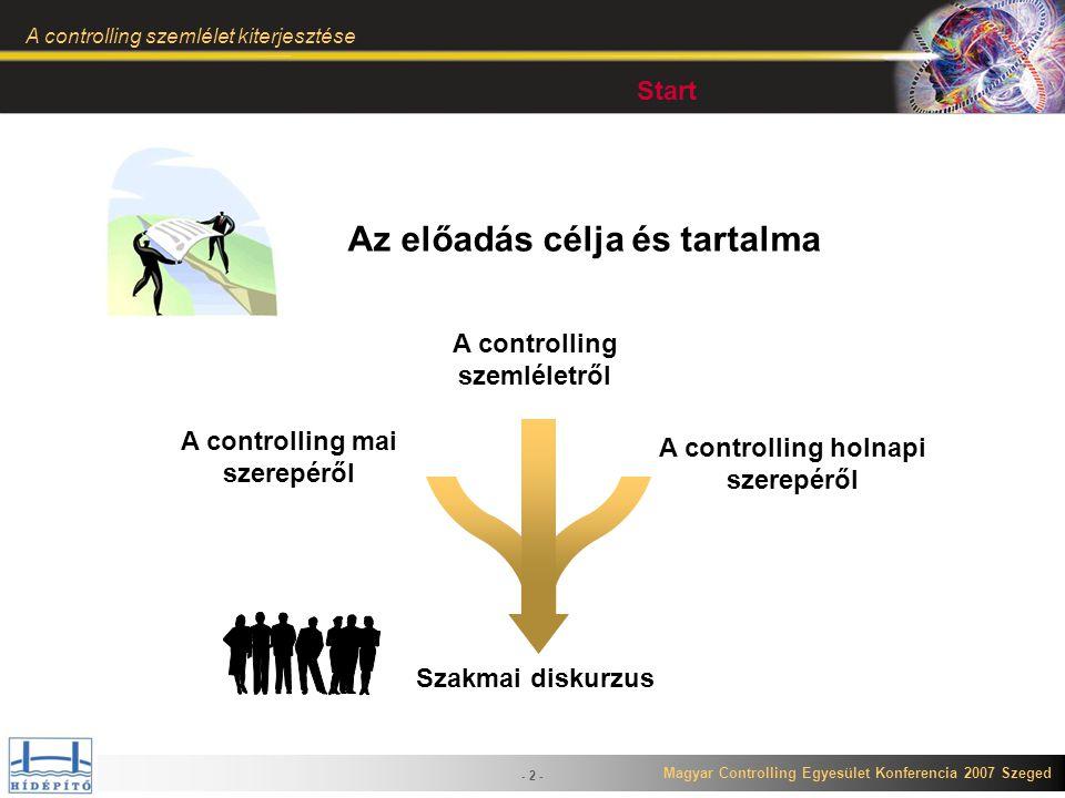 Magyar Controlling Egyesület Konferencia 2007 Szeged A controlling szemlélet kiterjesztése - 3 - A szemlélet, a gondolkodás tartománya és iránya.