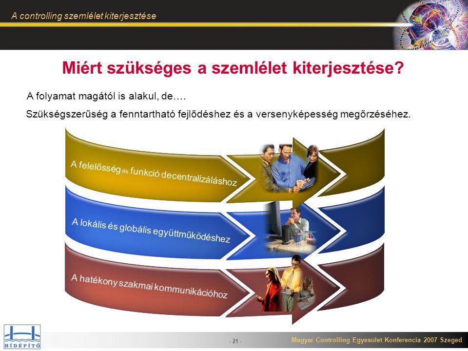 Magyar Controlling Egyesület Konferencia 2007 Szeged A controlling szemlélet kiterjesztése - 21 - Miért szükséges a szemlélet kiterjesztése? A folyama