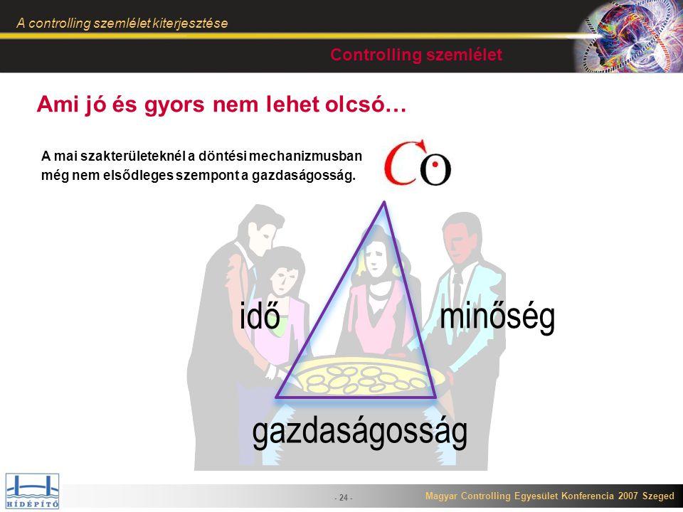 Magyar Controlling Egyesület Konferencia 2007 Szeged A controlling szemlélet kiterjesztése - 24 - Ami jó és gyors nem lehet olcsó… A mai szakterületek