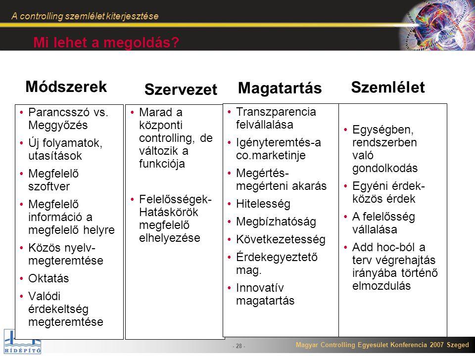 Magyar Controlling Egyesület Konferencia 2007 Szeged A controlling szemlélet kiterjesztése - 28 - Mi lehet a megoldás? Parancsszó vs. Meggyőzés Új fol