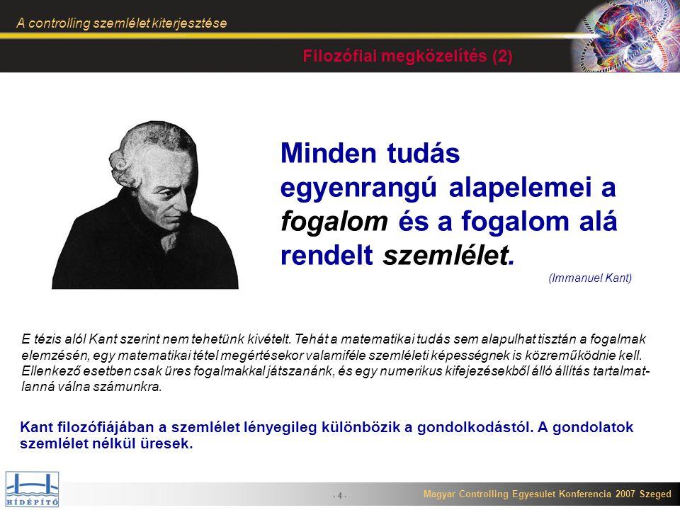 Magyar Controlling Egyesület Konferencia 2007 Szeged A controlling szemlélet kiterjesztése - 5 - Jelen előadásban a szemlélet szót úgy használom, mint az a mód és az a felfogás, ahogyan az ember a dolgok egészéről, azok összefüggéséről és értelméről vélekedik.