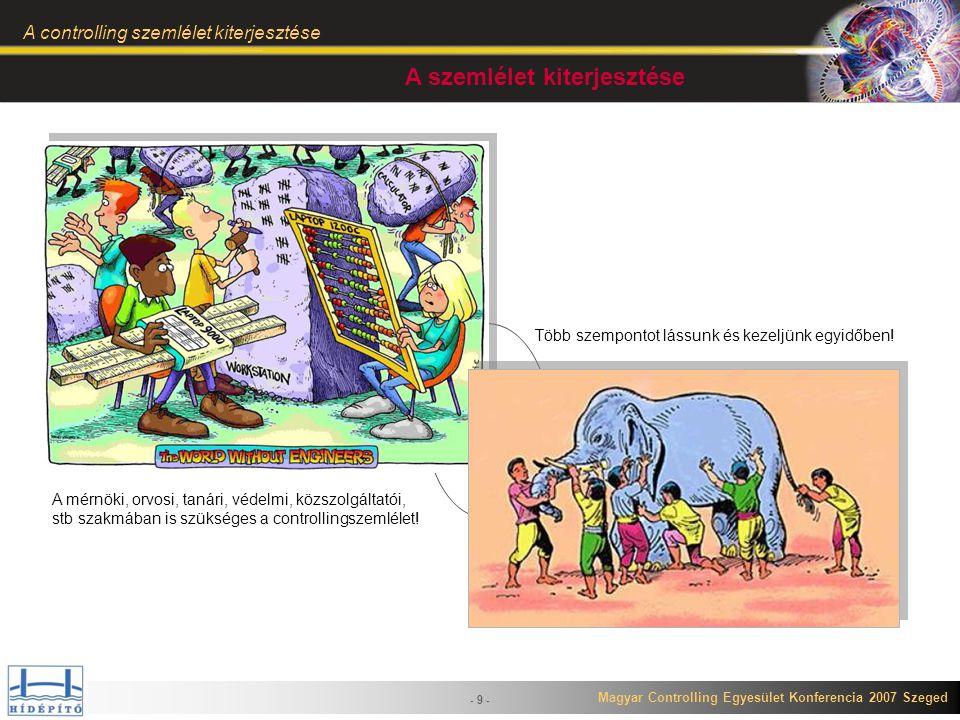 Magyar Controlling Egyesület Konferencia 2007 Szeged A controlling szemlélet kiterjesztése - 9 - A szemlélet kiterjesztése A mérnöki, orvosi, tanári,