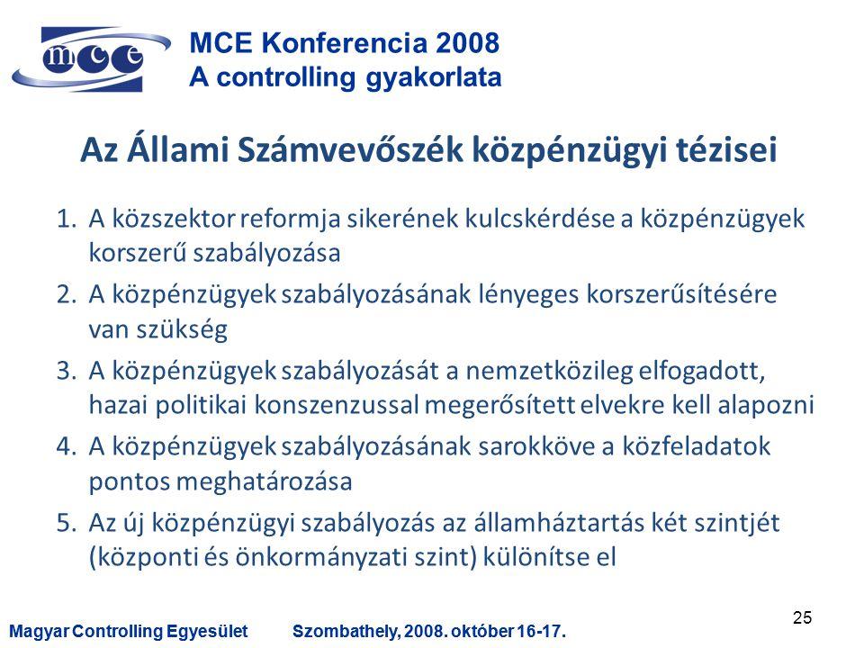 Magyar Controlling EgyesületSzombathely, 2008.