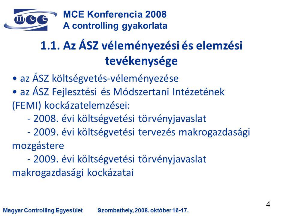 Magyar Controlling EgyesületSzombathely, 2008. október 16-17.Magyar Controlling EgyesületSzombathely, 2008. október 16-17. 4 MCE Konferencia 2008 A co