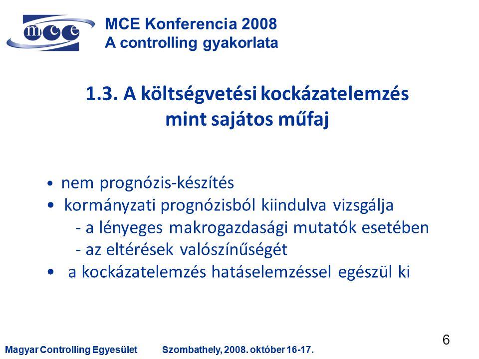 Magyar Controlling EgyesületSzombathely, 2008. október 16-17.Magyar Controlling EgyesületSzombathely, 2008. október 16-17. 6 MCE Konferencia 2008 A co