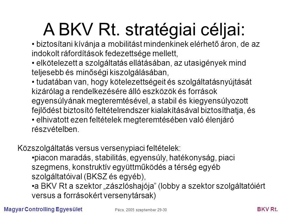 Magyar Controlling Egyesület Pécs, 2005 szeptember 29-30 BKV Rt. A BKV Rt. stratégiai céljai: biztosítani kívánja a mobilitást mindenkinek elérhető ár
