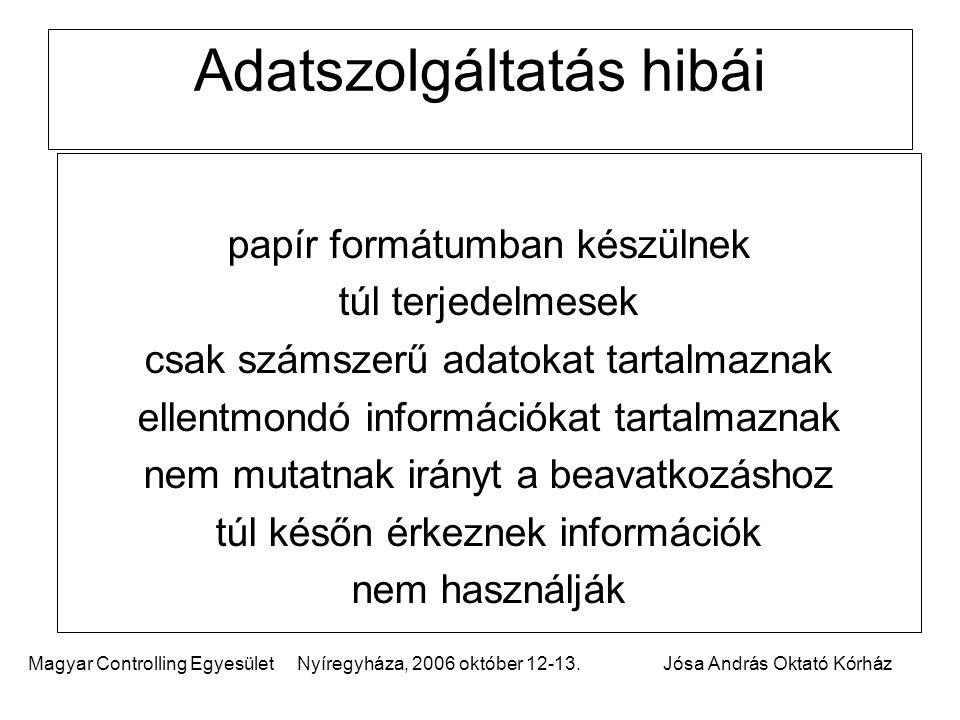 Magyar Controlling Egyesület Nyíregyháza, 2006 október 12-13.Jósa András Oktató Kórház Adatszolgáltatás hibái papír formátumban készülnek túl terjedelmesek csak számszerű adatokat tartalmaznak ellentmondó információkat tartalmaznak nem mutatnak irányt a beavatkozáshoz túl későn érkeznek információk nem használják