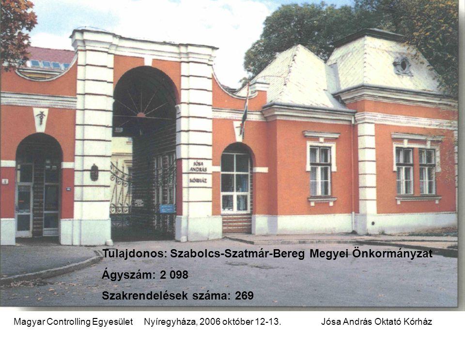 Magyar Controlling Egyesület Nyíregyháza, 2006 október 12-13.Jósa András Oktató Kórház Tulajdonos: Szabolcs-Szatmár-Bereg Megyei Önkormányzat Ágyszám: 2 098 Szakrendelések száma: 269