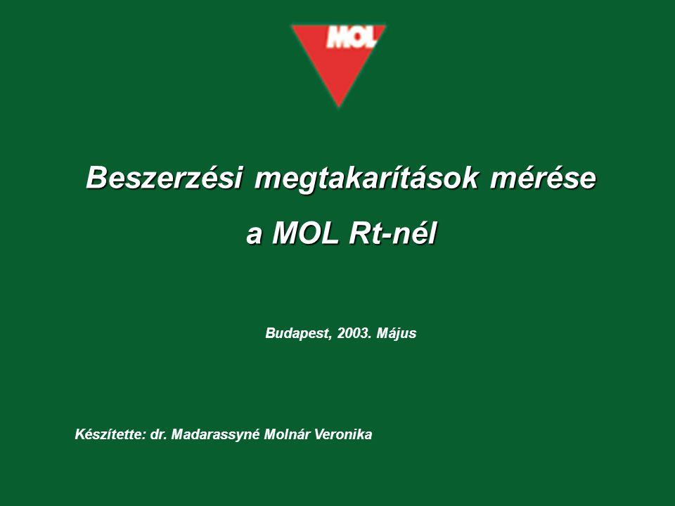 Beszerzési megtakarítások mérése a MOL Rt-nél Budapest, 2003. Május Készítette: dr. Madarassyné Molnár Veronika