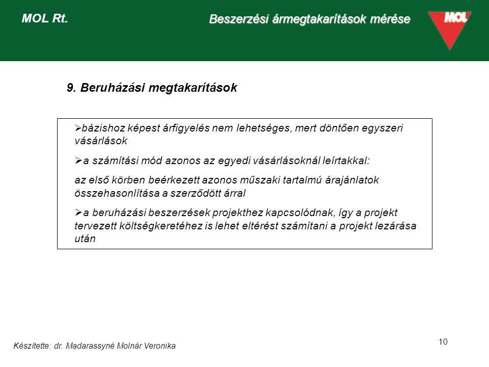 Készítette: dr. Madarassyné Molnár Veronika 10 Beszerzési ármegtakarítások mérése MOL Rt. 9. Beruházási megtakarítások  bázishoz képest árfigyelés ne