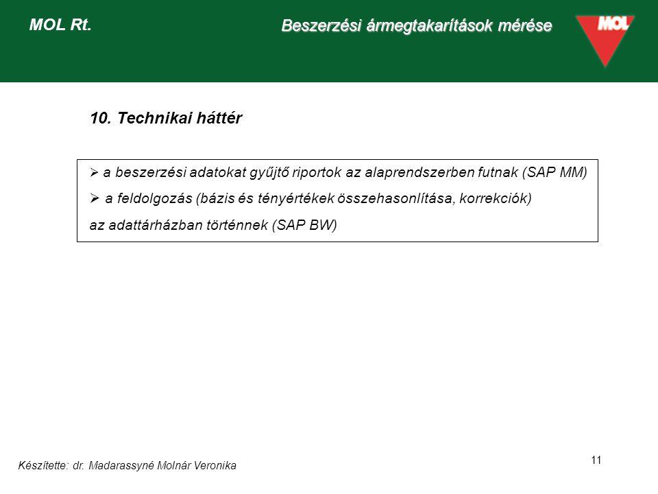 Készítette: dr.Madarassyné Molnár Veronika 11 Beszerzési ármegtakarítások mérése MOL Rt.