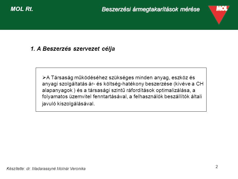 Készítette: dr.Madarassyné Molnár Veronika 3 Beszerzési ármegtakarítások mérése MOL Rt.