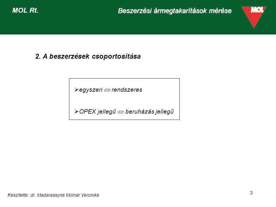 Készítette: dr. Madarassyné Molnár Veronika 3 Beszerzési ármegtakarítások mérése MOL Rt.  egyszeri  rendszeres  OPEX jellegű  beruházás jellegű 2.