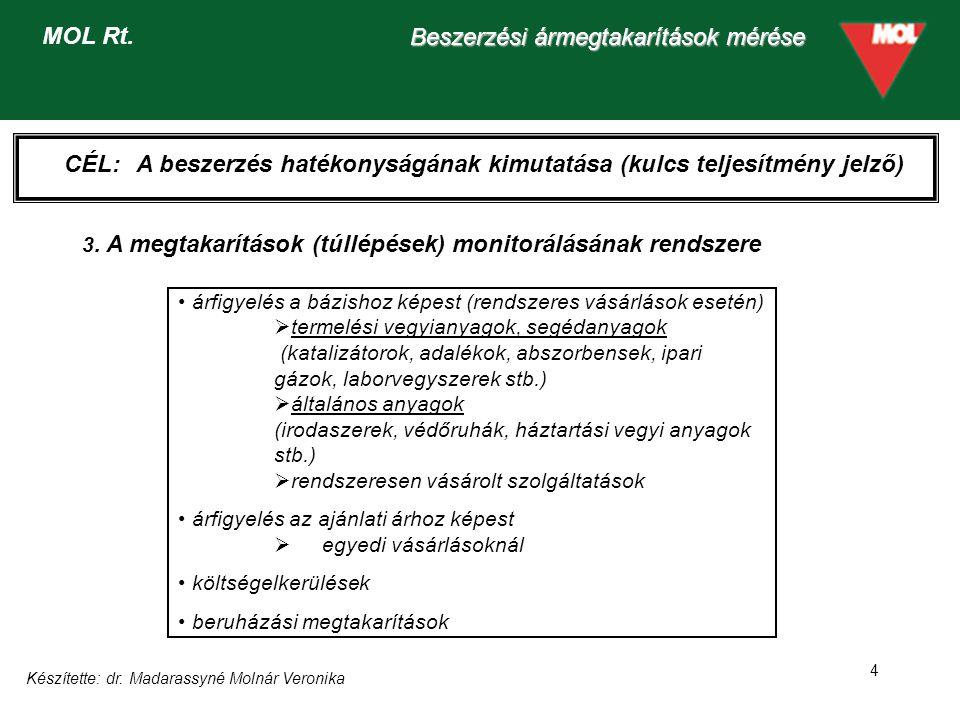 Készítette: dr. Madarassyné Molnár Veronika 4 Beszerzési ármegtakarítások mérése MOL Rt. CÉL: A beszerzés hatékonyságának kimutatása (kulcs teljesítmé