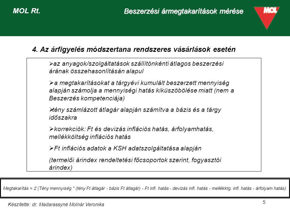 Készítette: dr. Madarassyné Molnár Veronika 5 Beszerzési ármegtakarítások mérése MOL Rt. 4. Az árfigyelés módszertana rendszeres vásárlások esetén  a