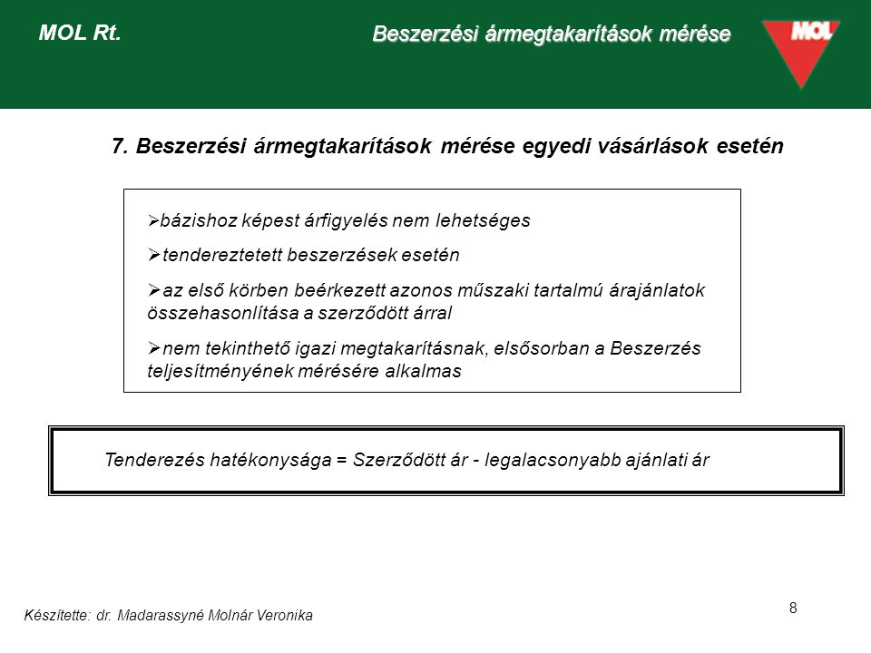 Készítette: dr. Madarassyné Molnár Veronika 8 Beszerzési ármegtakarítások mérése MOL Rt. 7. Beszerzési ármegtakarítások mérése egyedi vásárlások eseté