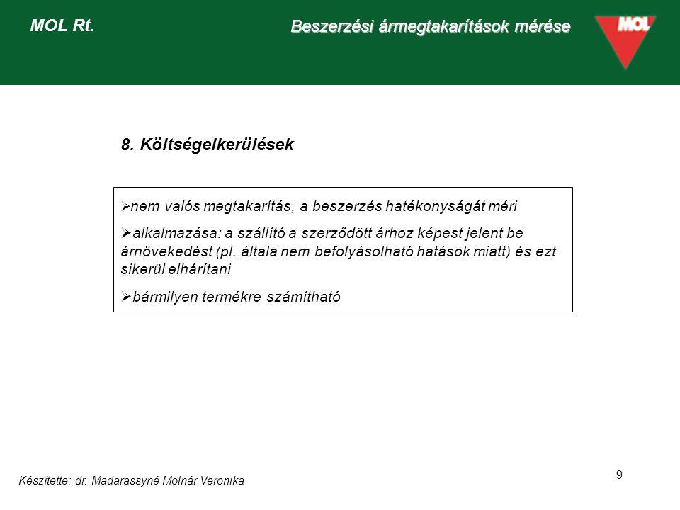 Készítette: dr. Madarassyné Molnár Veronika 9 Beszerzési ármegtakarítások mérése MOL Rt. 8. Költségelkerülések  nem valós megtakarítás, a beszerzés h