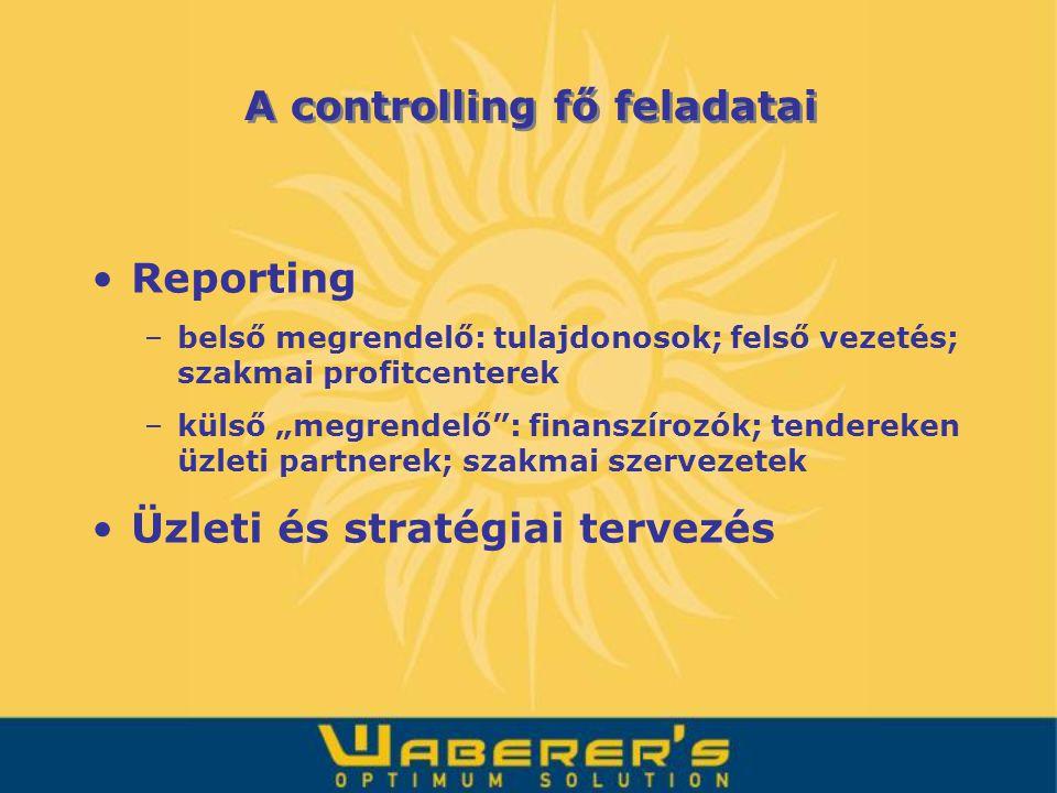 """A controlling fő feladatai Reporting –belső megrendelő: tulajdonosok; felső vezetés; szakmai profitcenterek –külső """"megrendelő"""": finanszírozók; tender"""