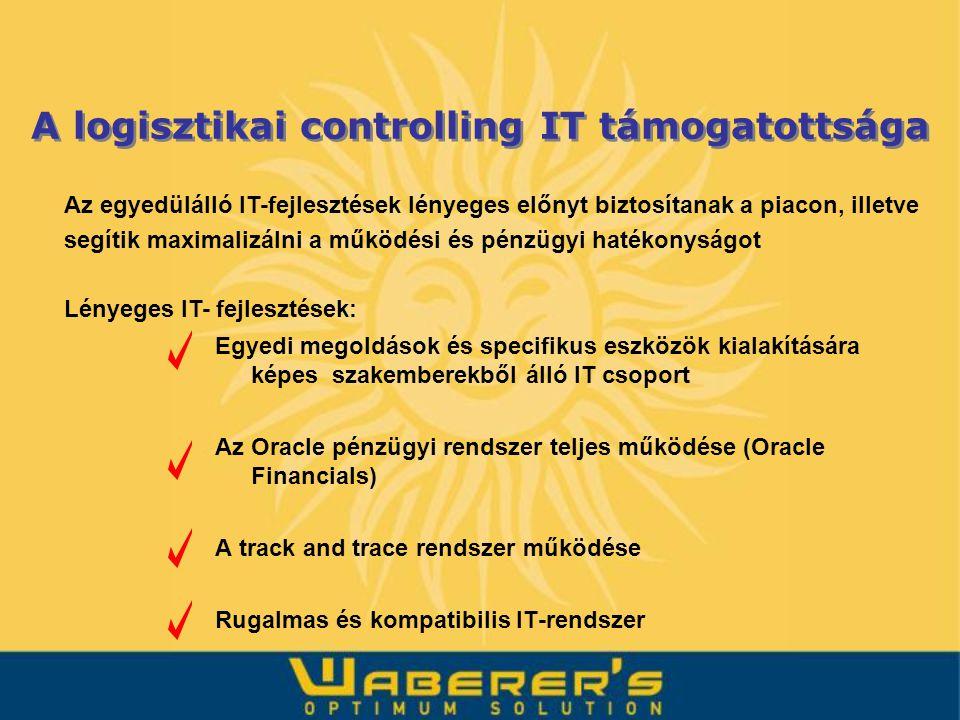 A logisztikai controlling IT támogatottsága Egyedi megoldások és specifikus eszközök kialakítására képes szakemberekből álló IT csoport Az Oracle pénz