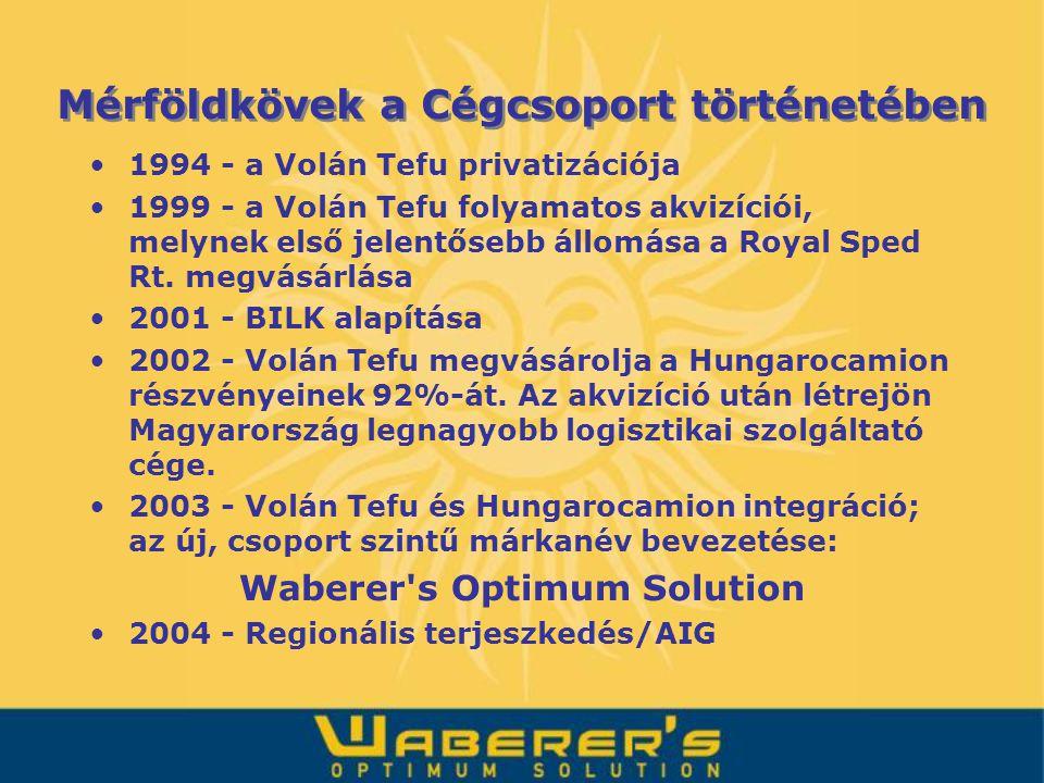 A Cégcsoportról A Waberer's Csoportba jelenleg mintegy 30 hazai, illetve külföldi vállalat tartozik, megteremtve ezzel a cégcsoport jelenlétét Közép-Kelet- Európa szinte valamennyi országában, illetve Nyugat-Európa kiemelt célországaiban.