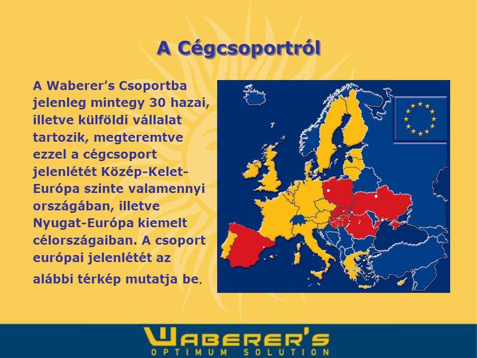 A Cégcsoportról A Waberer's Csoportba jelenleg mintegy 30 hazai, illetve külföldi vállalat tartozik, megteremtve ezzel a cégcsoport jelenlétét Közép-K