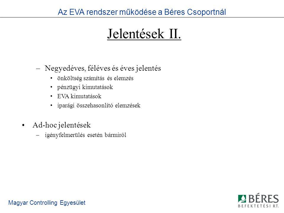 Magyar Controlling Egyesület Jelentések II.