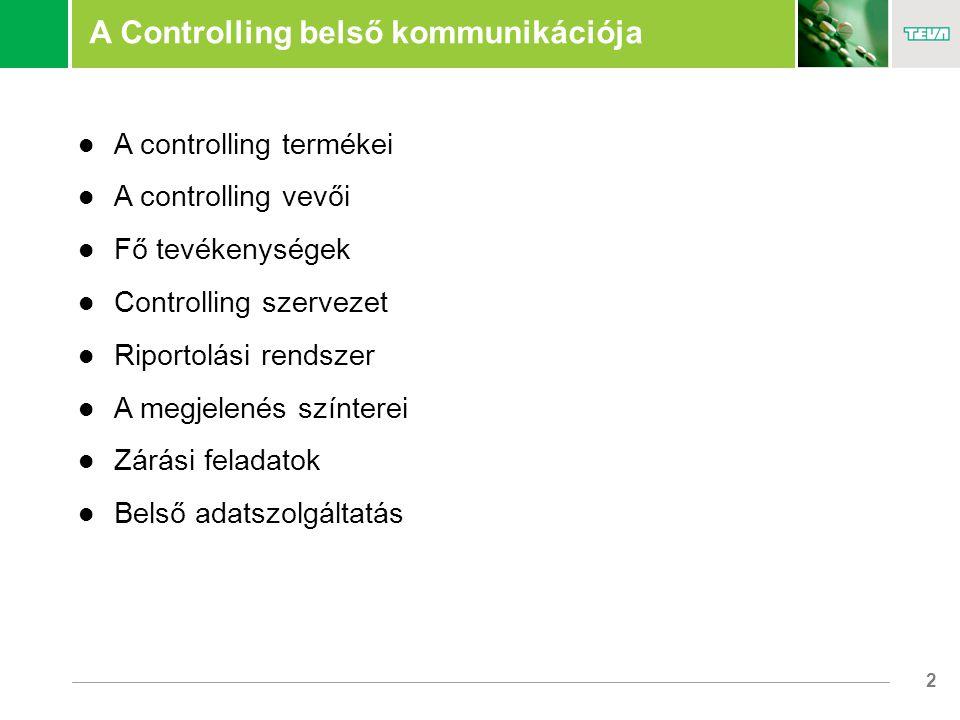 3 A controlling termékei Korai előrejelzések (veszélyek és kockázatok felismerése) Prognózis készítések (terv és előrejelzés) Döntéselőkészítések Riportok