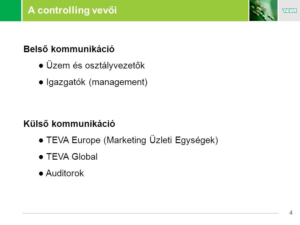 4 A controlling vevői Belső kommunikáció Üzem és osztályvezetők Igazgatók (management) Külső kommunikáció TEVA Europe (Marketing Üzleti Egységek) TEVA Global Auditorok