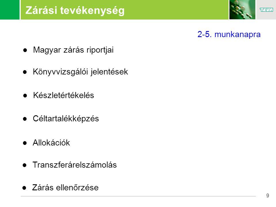 9 Zárási tevékenység Magyar zárás riportjai Könyvvizsgálói jelentések Készletértékelés Allokációk Céltartalékképzés Transzferárelszámolás 2-5.
