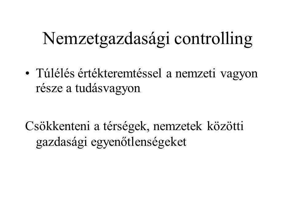 Nemzetgazdasági controlling A stratégiai célok egyformák a közelben Európábanwww.eu.cec.int A magyar nemzetgazdaságban Eger kistérségben értéknövelés