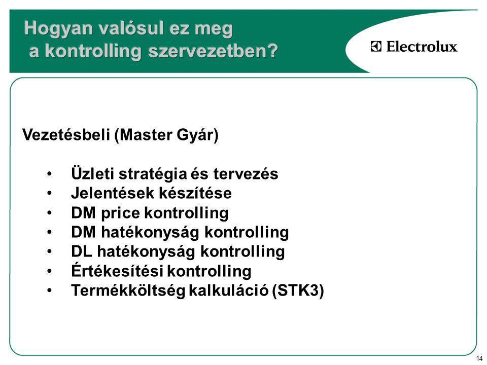 14 Vezetésbeli (Master Gyár) Üzleti stratégia és tervezés Jelentések készítése DM price kontrolling DM hatékonyság kontrolling DL hatékonyság kontrolling Értékesítési kontrolling Termékköltség kalkuláció (STK3)