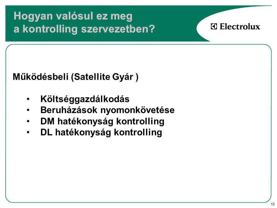 15 Működésbeli (Satellite Gyár ) Költséggazdálkodás Beruházások nyomonkövetése DM hatékonyság kontrolling DL hatékonyság kontrolling