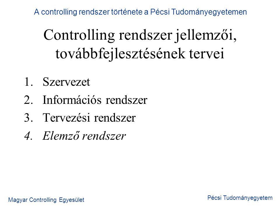 A controlling rendszer története a Pécsi Tudományegyetemen Magyar Controlling Egyesület Pécsi Tudományegyetem Controlling rendszer jellemzői, továbbfe