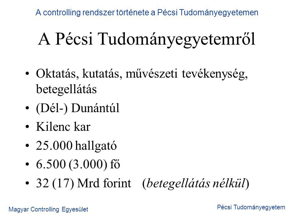 Magyar Controlling Egyesület Pécsi Tudományegyetem A Pécsi Tudományegyetemről Oktatás, kutatás, művészeti tevékenység, betegellátás (Dél-) Dunántúl Ki