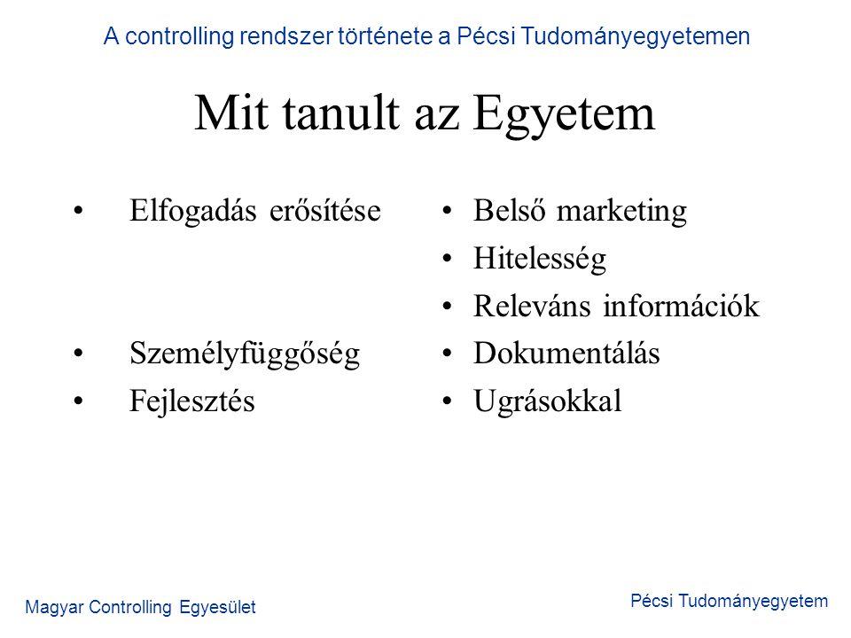 A controlling rendszer története a Pécsi Tudományegyetemen Magyar Controlling Egyesület Pécsi Tudományegyetem Mit tanult az Egyetem Elfogadás erősítés