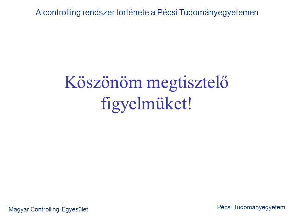 A controlling rendszer története a Pécsi Tudományegyetemen Magyar Controlling Egyesület Pécsi Tudományegyetem Köszönöm megtisztelő figyelmüket!
