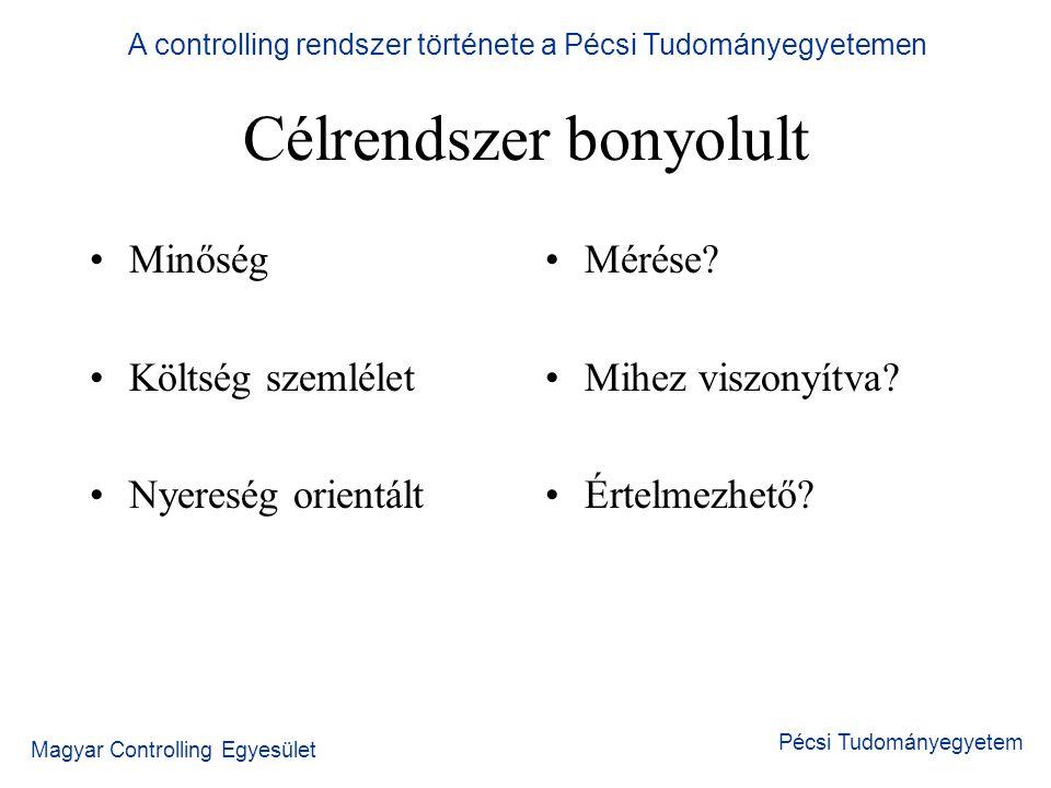 A controlling rendszer története a Pécsi Tudományegyetemen Magyar Controlling Egyesület Pécsi Tudományegyetem Döntési mechanizmus nem egyértelmű Van ilyen.