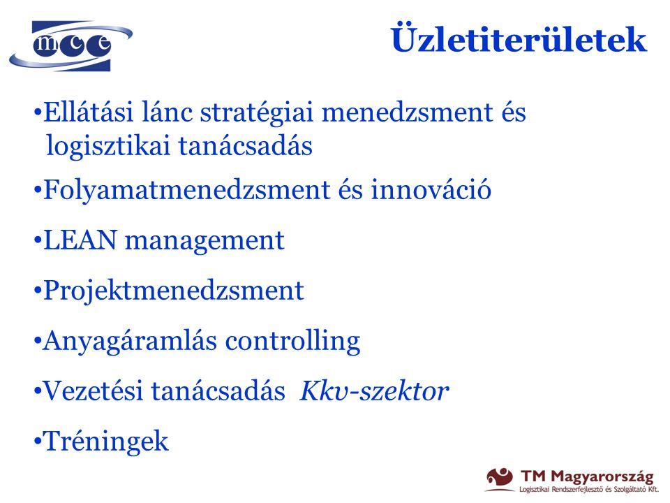 Akkreditált képzések Szakmai képzések Logikusan a logisztikáról Beszerzés logisztikai megoldásai Készletezés- Raktározás Anyagáramlás Termelés menedzsment Lean menedzsment Lean management az Ellátási láncban Lean menedzsment a gyakorlatban Ellátási Lánc Menedzsment Gazdasági képzések Logisztikai conrolling Projekt menedzsment A sikeres vezető eszköztára Vállalati gazdálkodás és controlling Üzleti Kommunikáció BSC