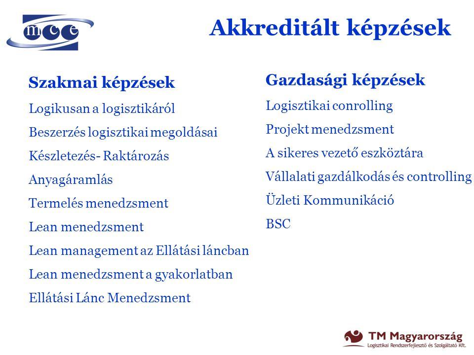 Referenciák PAPIK FÉMEGMUNKÁLÓ ÜZEM Várda - Garden 2001 Kft.