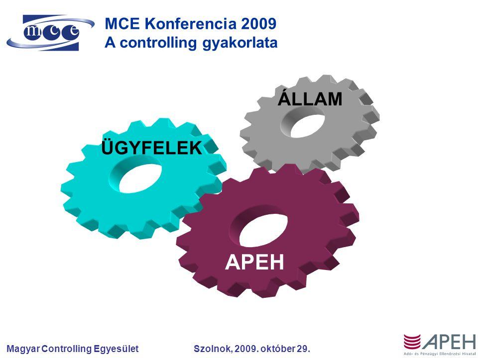 Magyar Controlling Egyesület Szolnok, 2009.október 29.
