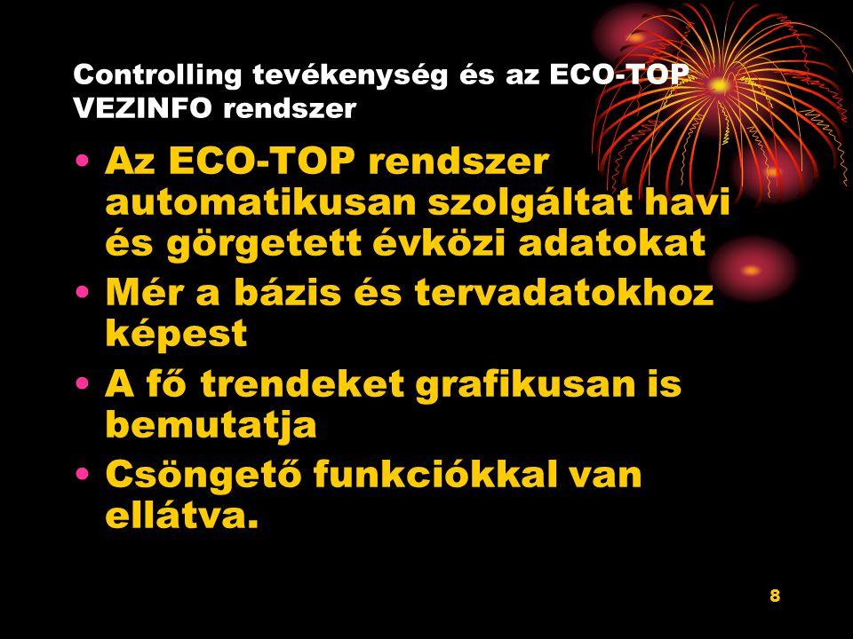 8 Controlling tevékenység és az ECO-TOP VEZINFO rendszer Az ECO-TOP rendszer automatikusan szolgáltat havi és görgetett évközi adatokat Mér a bázis és