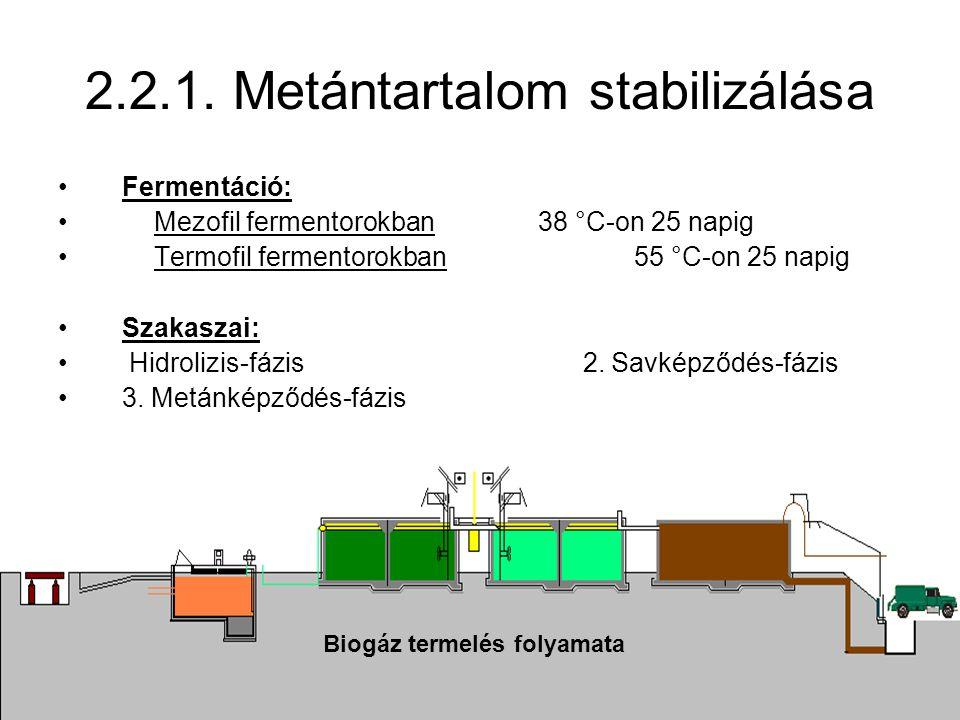 2.2.1. Metántartalom stabilizálása Fermentáció: Mezofil fermentorokban38 °C-on 25 napig Termofil fermentorokban55 °C-on 25 napig Szakaszai: Hidrolizis